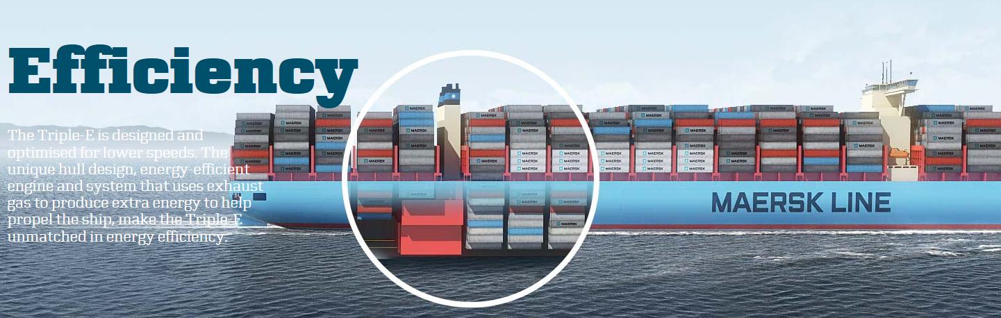 Triple E Maersk